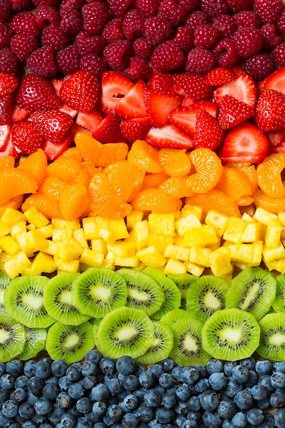 Image of layers of fruit made to look like a rainbow. Fruit is used for fruit pizza.