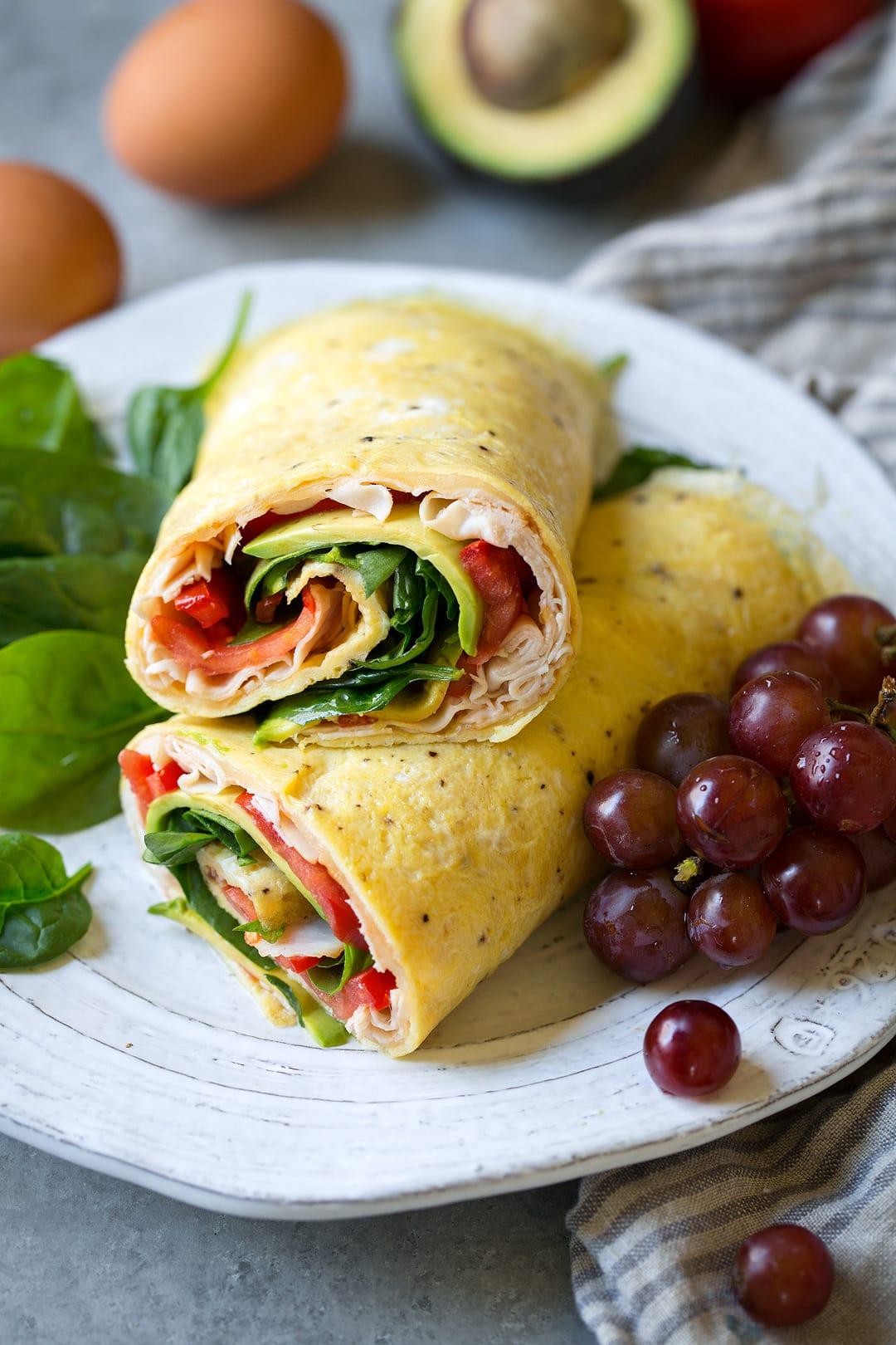 Turkey Avocado Egg Wrap